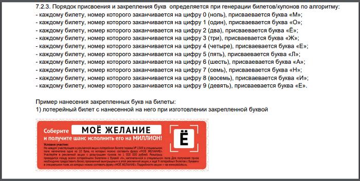 Novoroční vydání - rozdělení velkých výher v Rusku - časová loterie