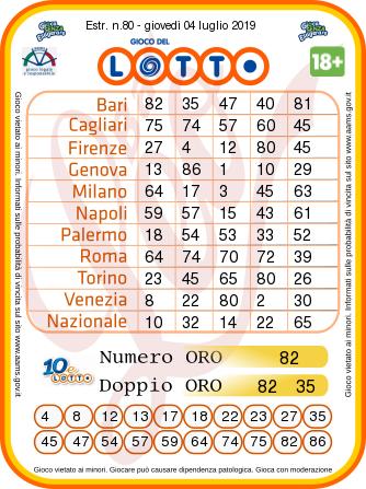 Lotto promotions & lotto bonus information