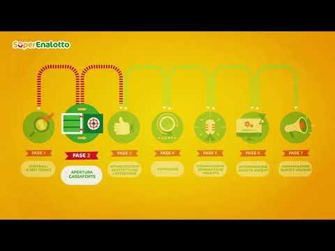 Итальянская лотерея superenalotto - как играть из россии | лотереи мира
