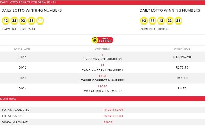 Sør -Afrika lotto resultater