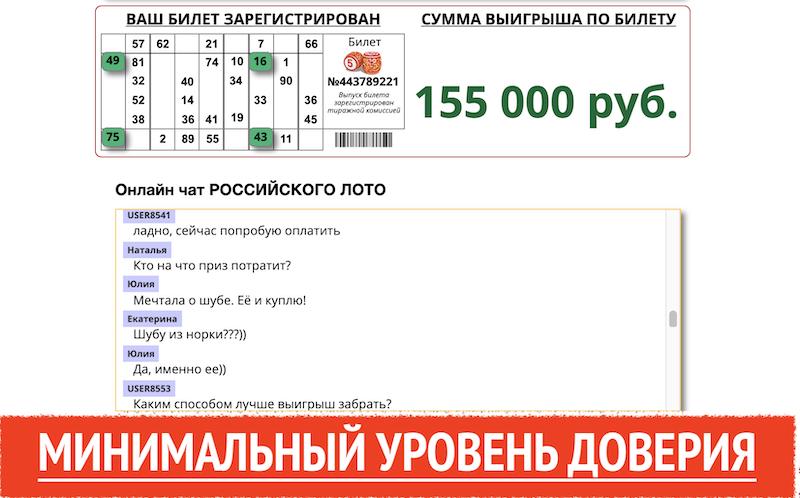 """Правда о том, как обманывают в """"русское лото"""" – разоблачение известной лотереи"""