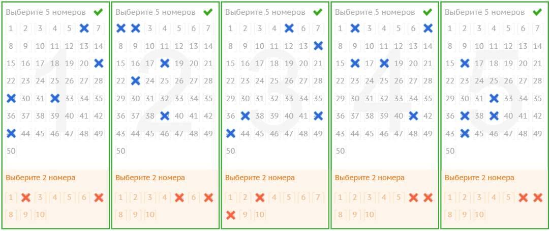 Lottojackpot.ru | все о всемирных лотереях в россии