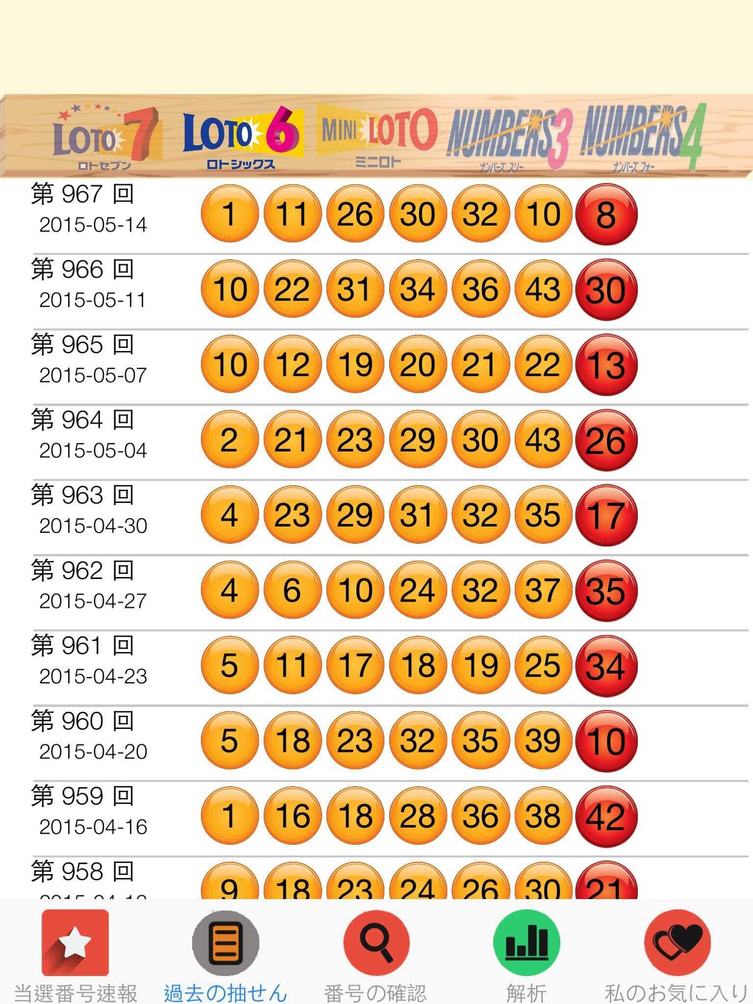 Японские лотереи, азартные игры, пачисуро, пачинко, рулетка и легализация казино в японии | miuki mikado • виртуальная япония