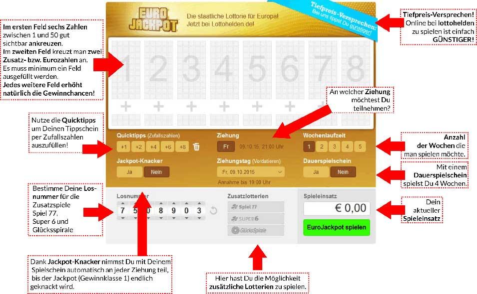 Eurojackpot: euro lotto online spielen | lottozahlen.eu